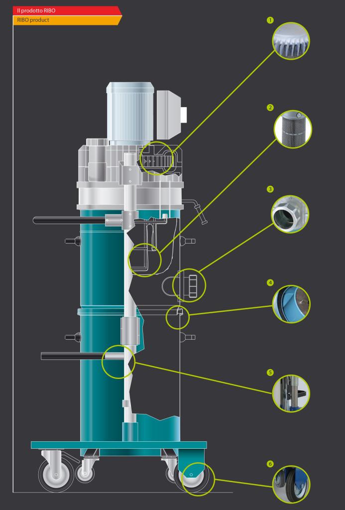 Aspiratore-industriale-RIBO-caratteristiche-distintive