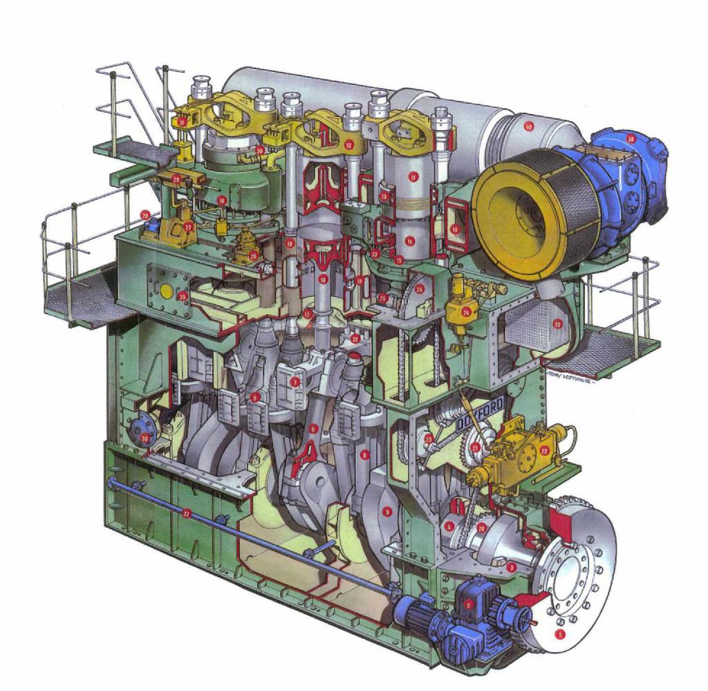 Schema motore marino