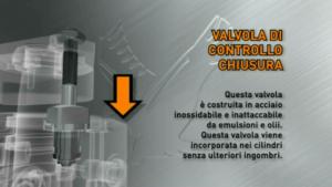 Cilindri di bloccaggio Hydroblock - valvola controllo chiusura staffa integrata